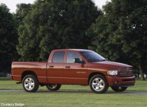 GEAR PACKAGES - Dodge Ram