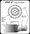 OX-USA - OX LOCKER- Cable - Image 2